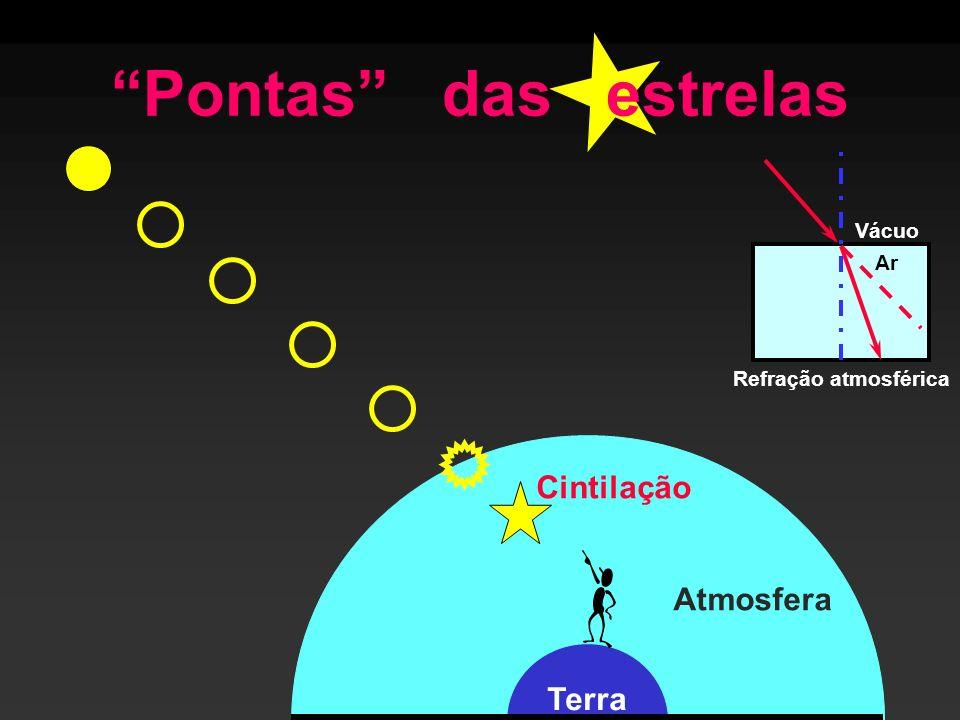 Pontas das estrelas Cintilação Atmosfera Terra Vácuo Ar
