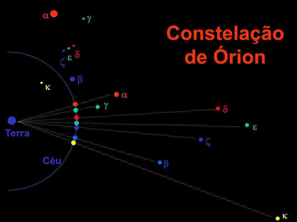 a g d b k e z Constelação de Órion Terra Céu k b a g d e z