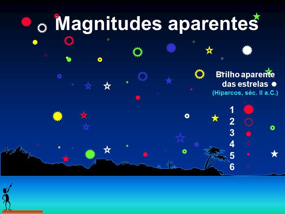 Magnitudes aparentes 1 2 3 4 5 6 Brilho aparente das estrelas