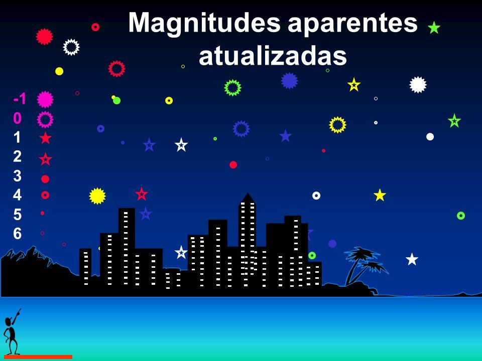 Magnitudes aparentes atualizadas