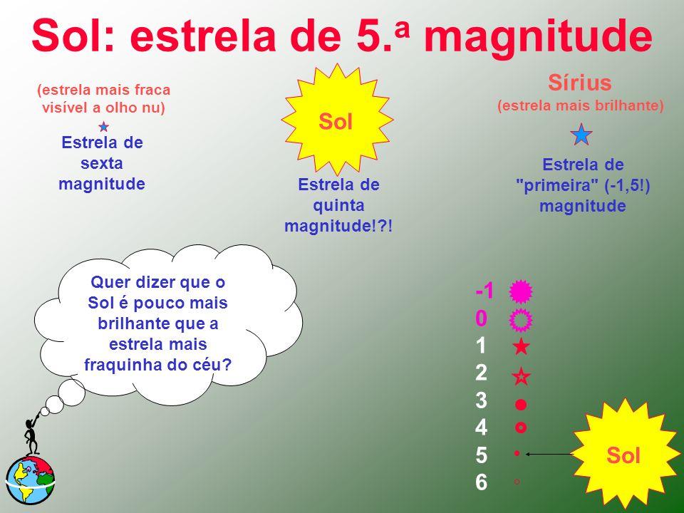 Sol: estrela de 5.a magnitude