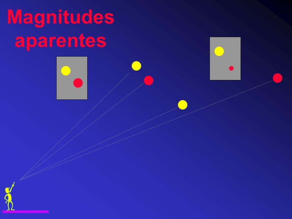 Magnitudes aparentes