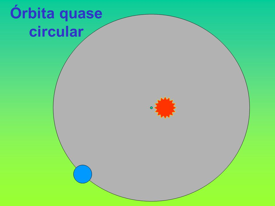 Órbita quase circular
