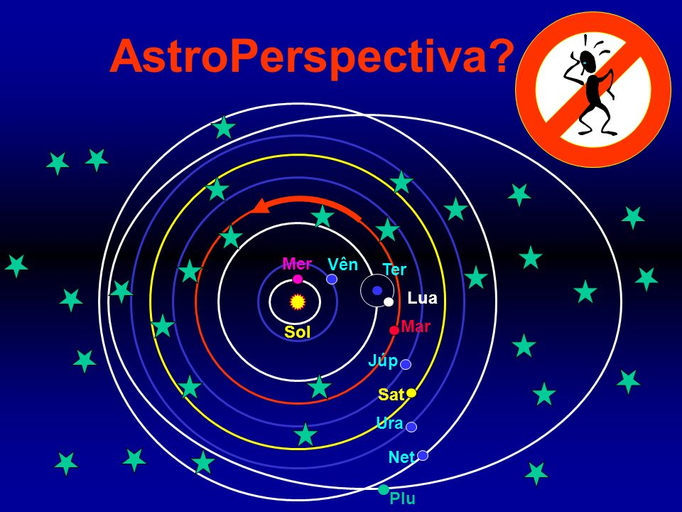 AstroPerspectiva Mer Vên Ter Lua Mar Sol Júp Sat Ura Net Plu