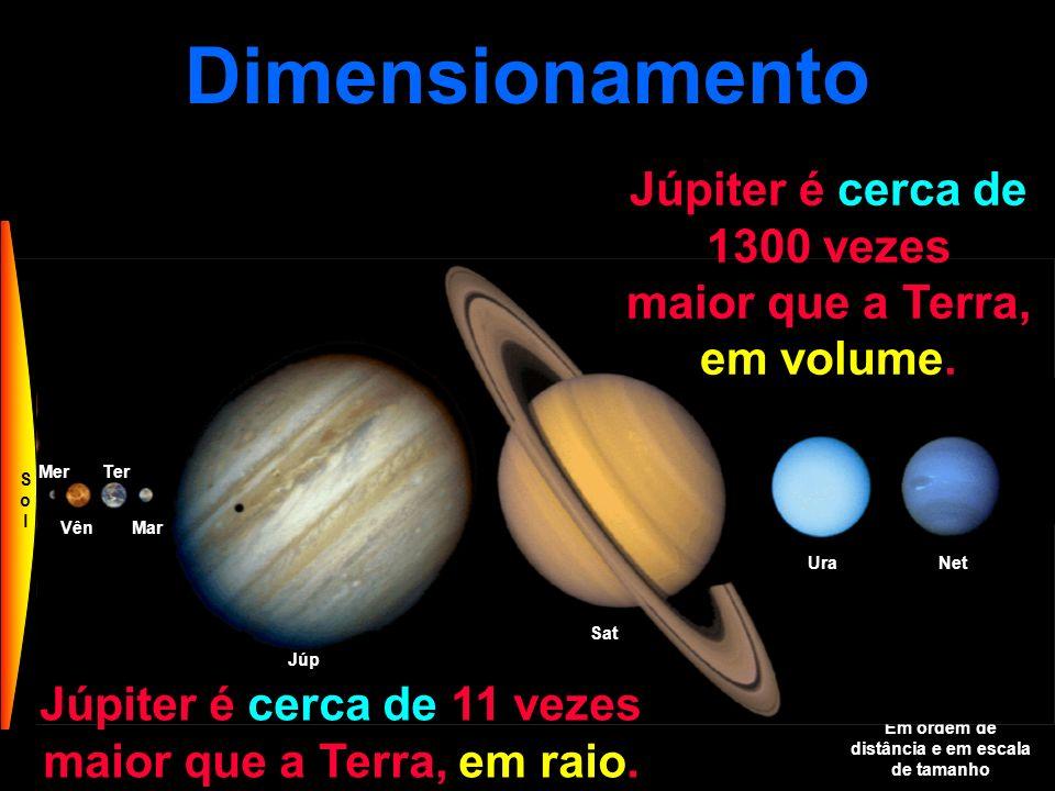 Dimensionamento Júpiter é cerca de 1300 vezes