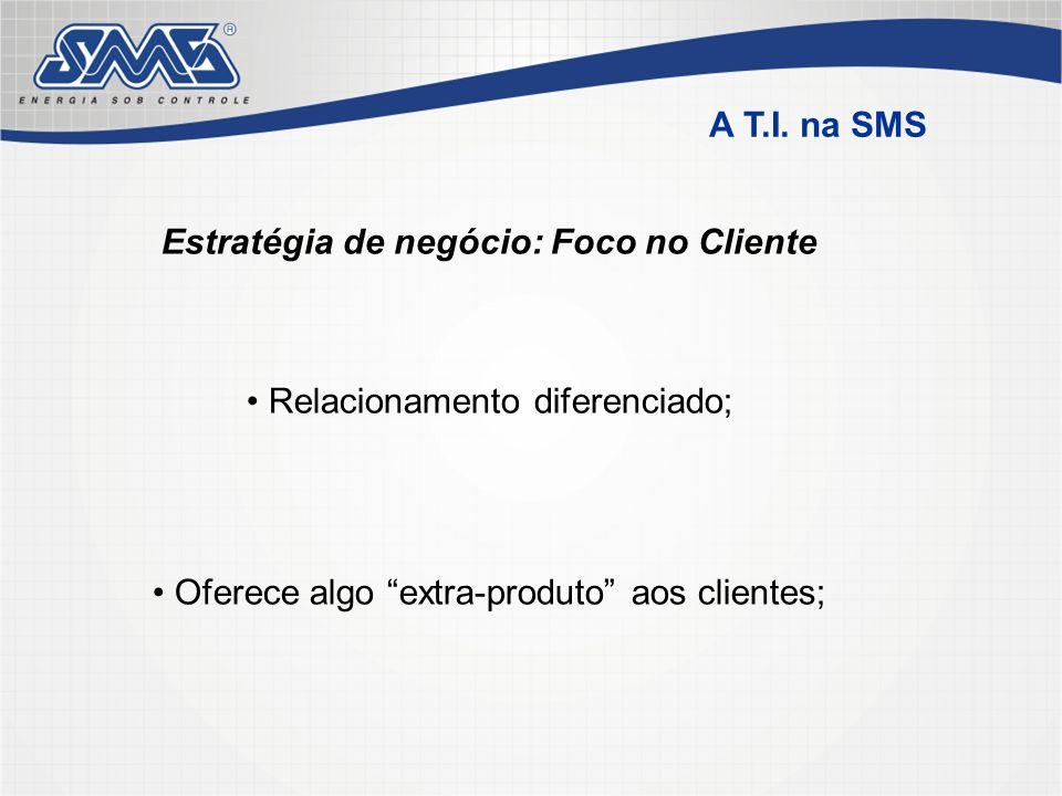 Estratégia de negócio: Foco no Cliente