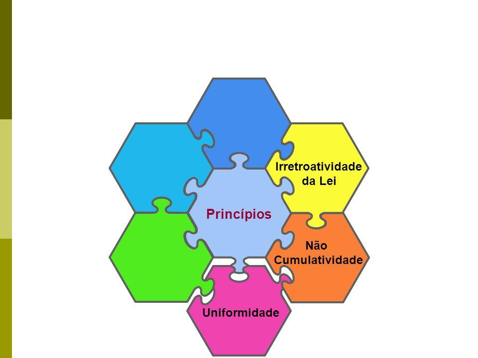 Irretroatividade da Lei Princípios Não Cumulatividade Uniformidade