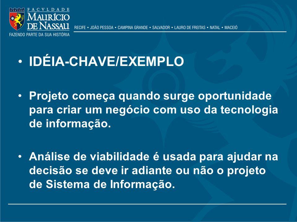 IDÉIA-CHAVE/EXEMPLO Projeto começa quando surge oportunidade para criar um negócio com uso da tecnologia de informação.