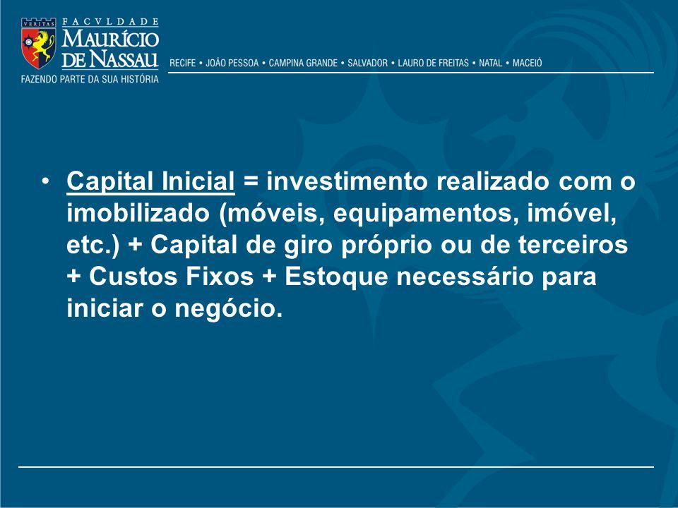 Capital Inicial = investimento realizado com o imobilizado (móveis, equipamentos, imóvel, etc.) + Capital de giro próprio ou de terceiros + Custos Fixos + Estoque necessário para iniciar o negócio.
