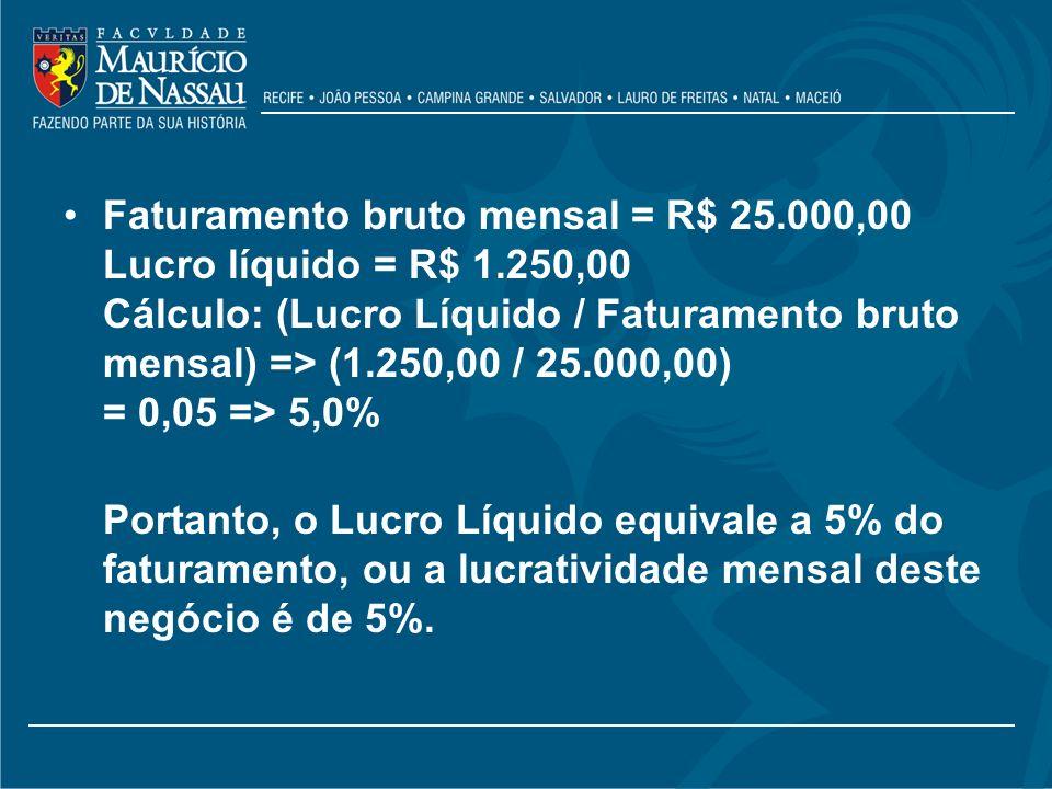 Faturamento bruto mensal = R$ 25. 000,00 Lucro líquido = R$ 1