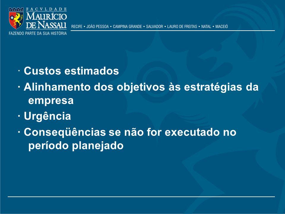 · Custos estimados · Alinhamento dos objetivos às estratégias da empresa.