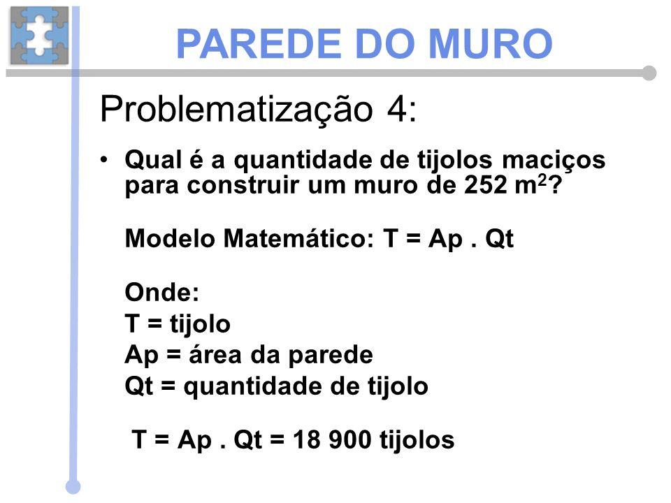 PAREDE DO MURO Problematização 4: