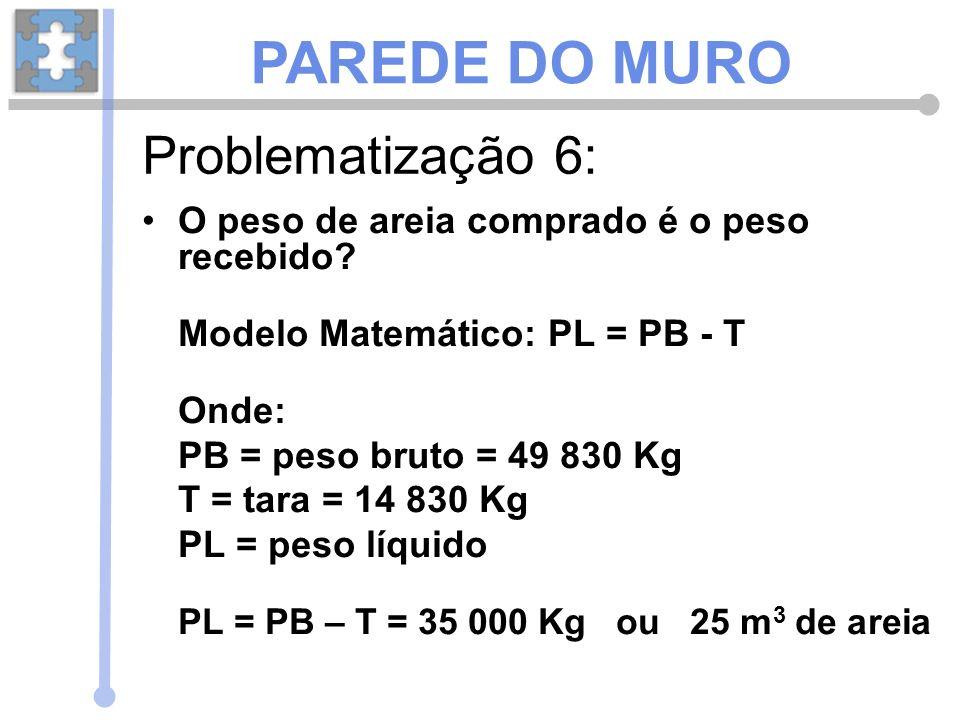 PAREDE DO MURO Problematização 6:
