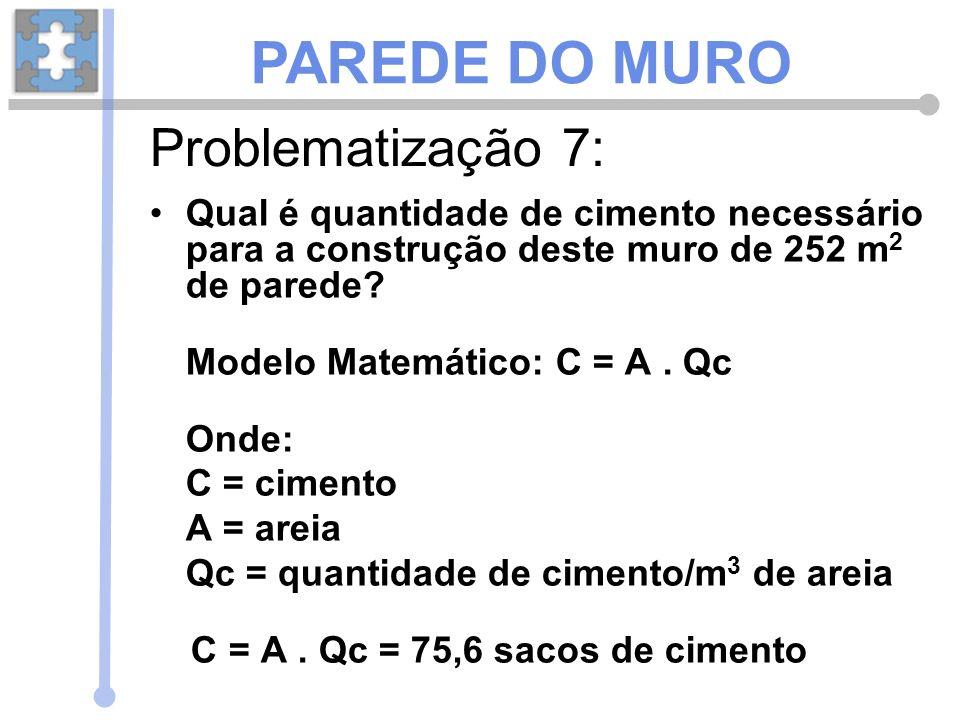 PAREDE DO MURO Problematização 7: