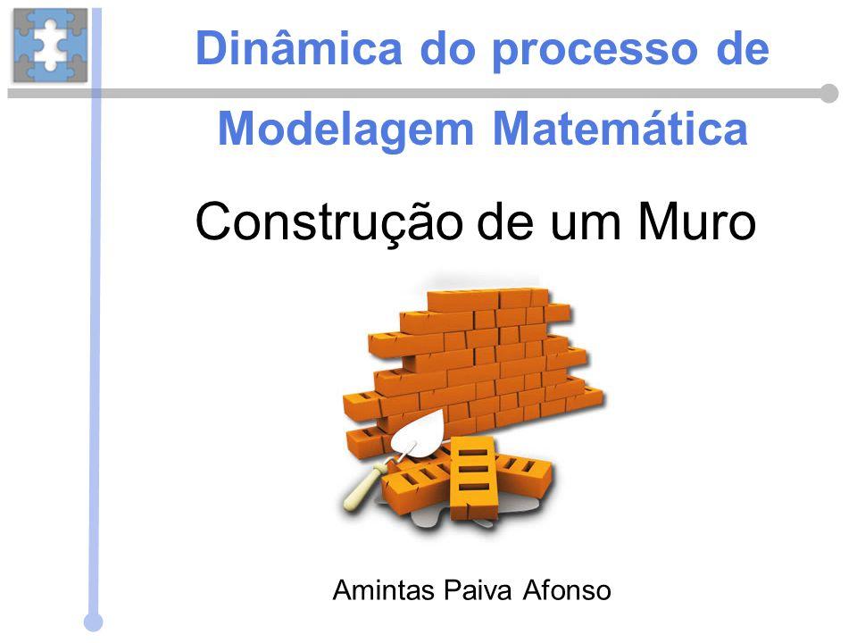 Dinâmica do processo de Modelagem Matemática
