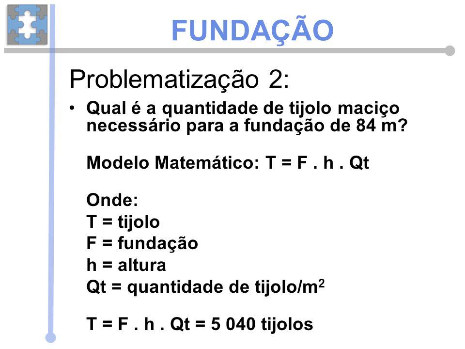 FUNDAÇÃO Problematização 2: