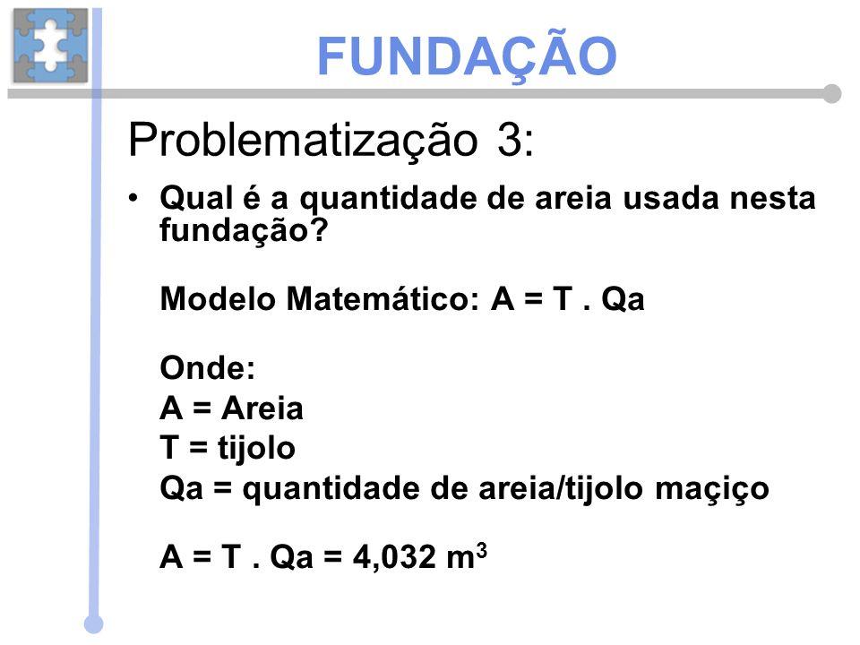 FUNDAÇÃO Problematização 3: