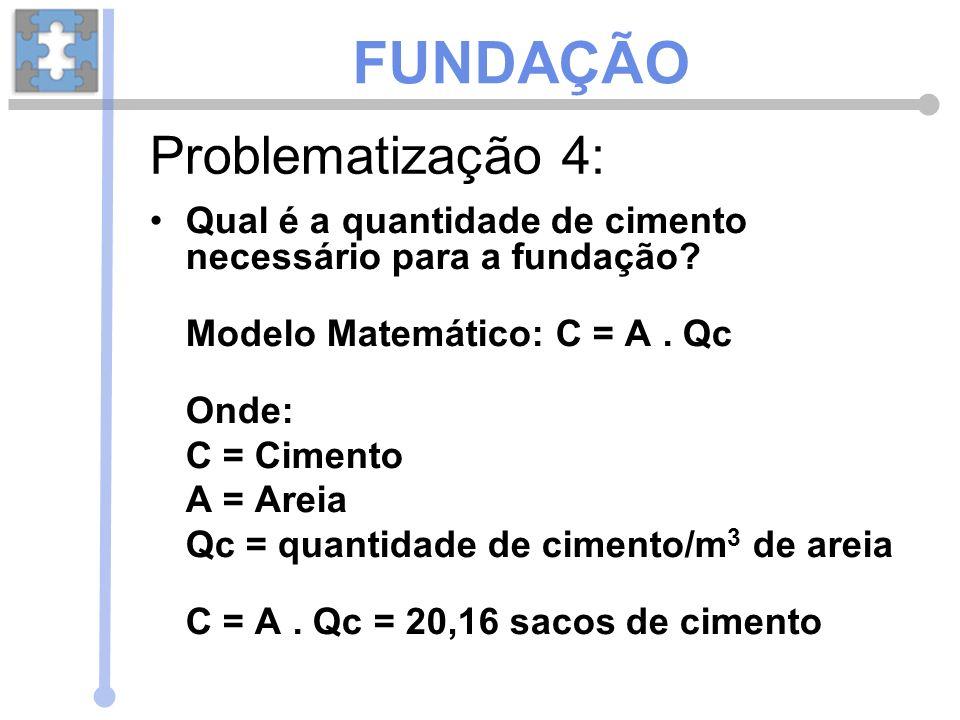 FUNDAÇÃO Problematização 4: