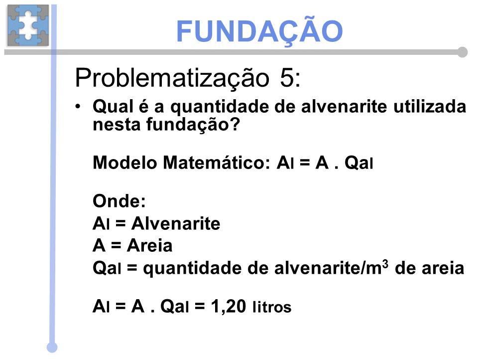 FUNDAÇÃO Problematização 5: