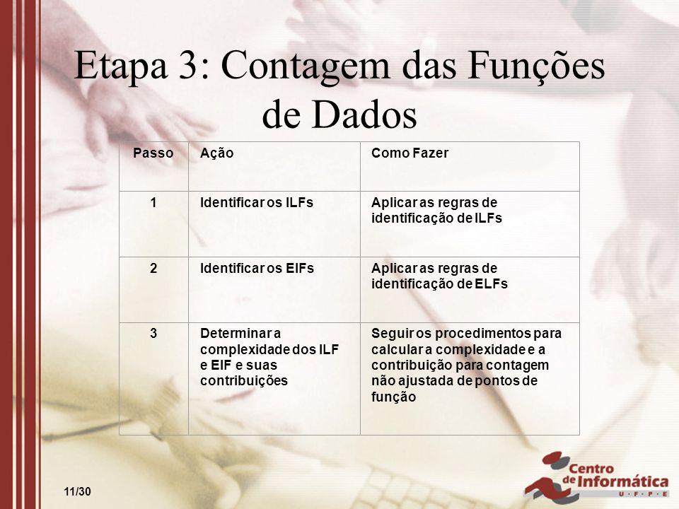 Etapa 3: Contagem das Funções de Dados