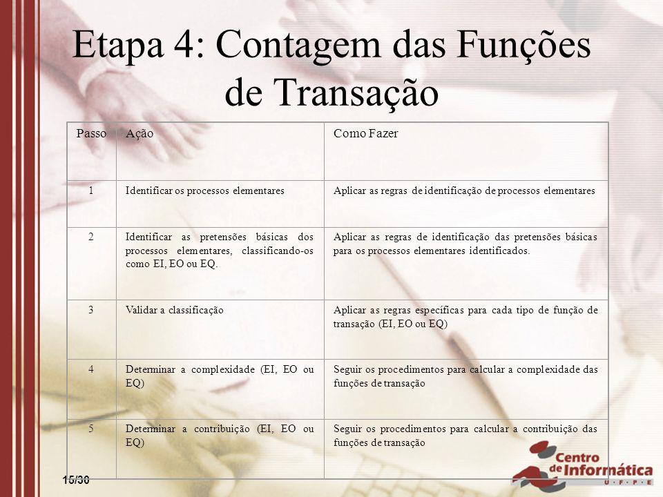 Etapa 4: Contagem das Funções de Transação