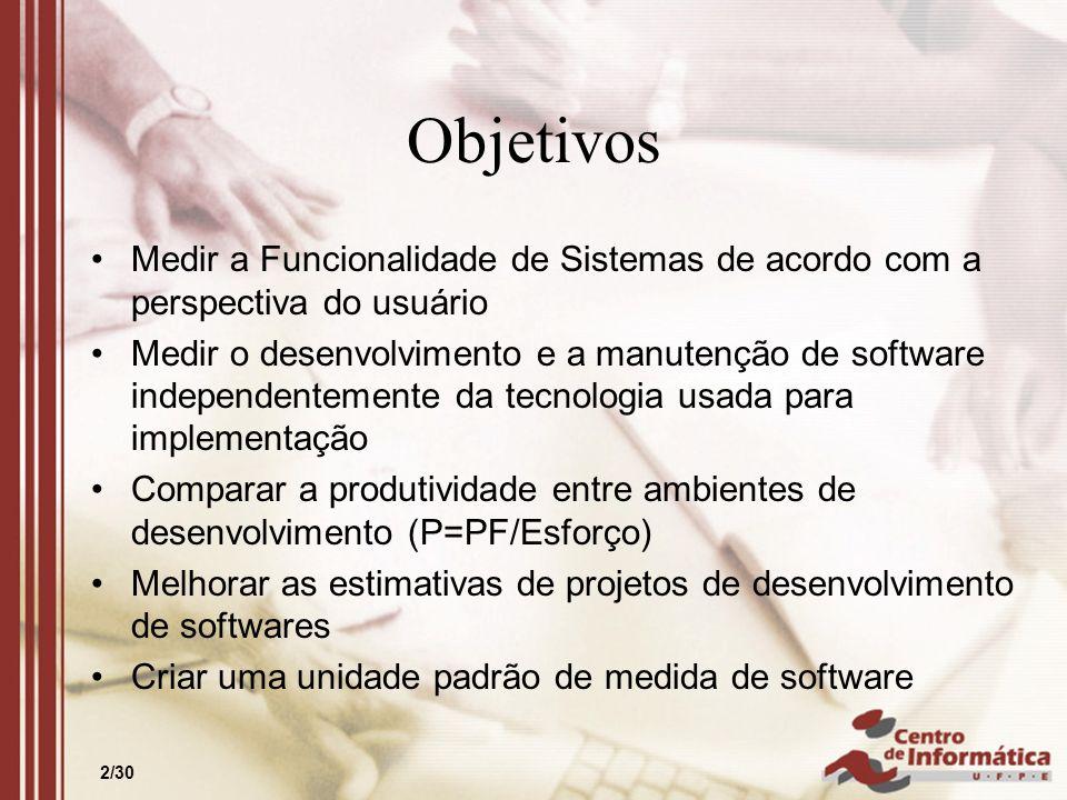 Objetivos Medir a Funcionalidade de Sistemas de acordo com a perspectiva do usuário.