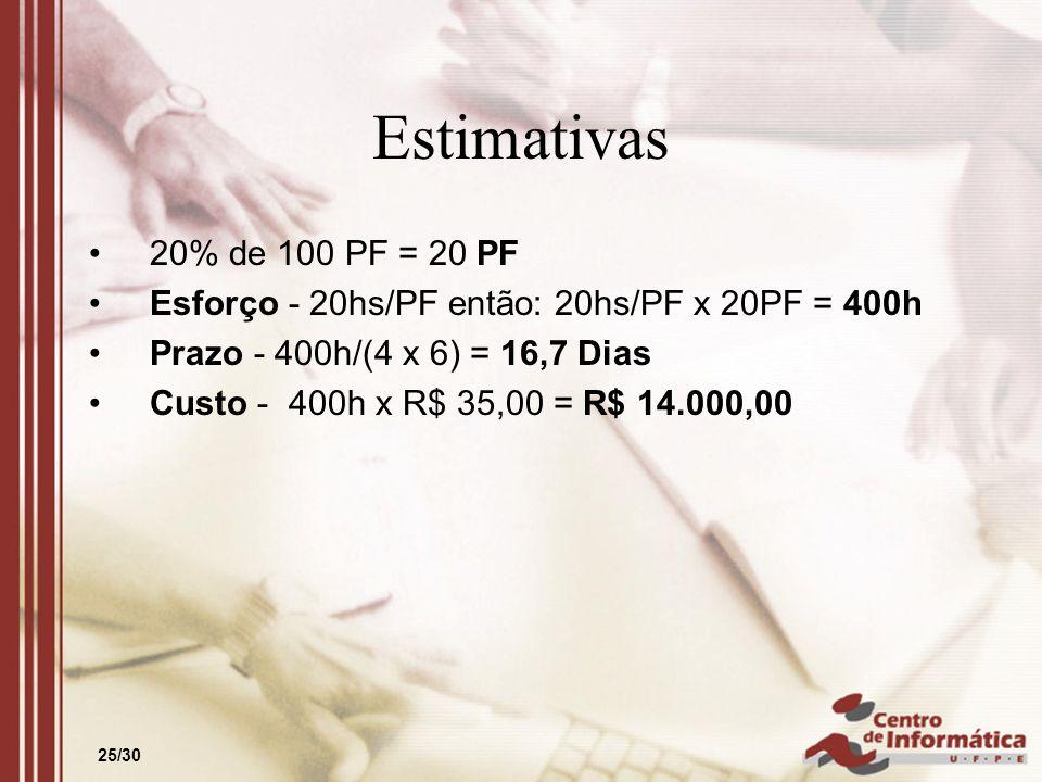 Estimativas 20% de 100 PF = 20 PF. Esforço - 20hs/PF então: 20hs/PF x 20PF = 400h. Prazo - 400h/(4 x 6) = 16,7 Dias.