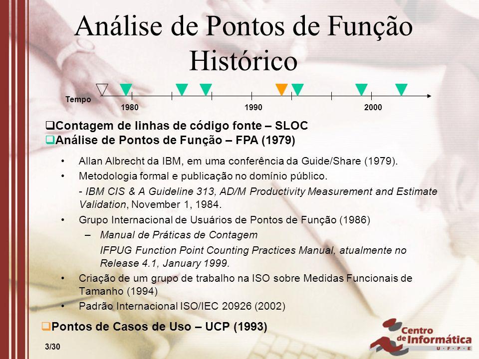 Análise de Pontos de Função Histórico