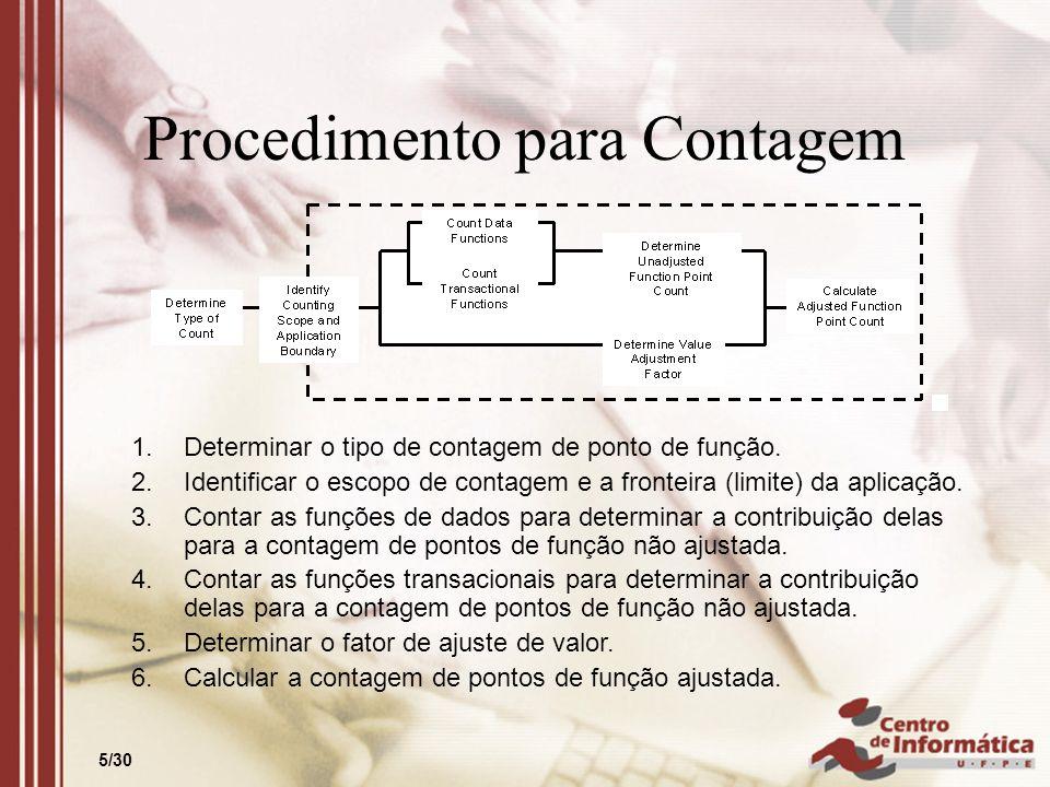 Procedimento para Contagem
