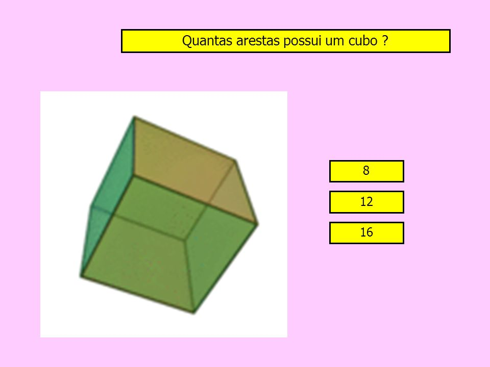 Quantas arestas possui um cubo