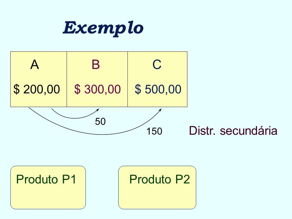 Exemplo A B C $ 500,00 $ 300,00 $ 200,00 Distr. secundária Produto P1
