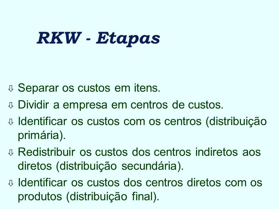 RKW - Etapas Separar os custos em itens.