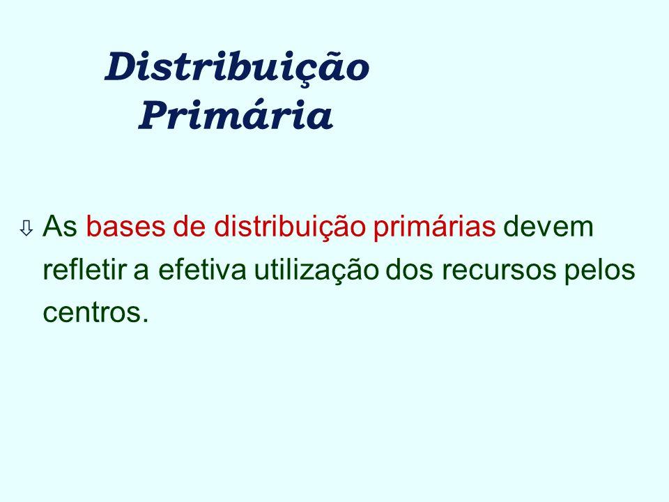 Distribuição Primária