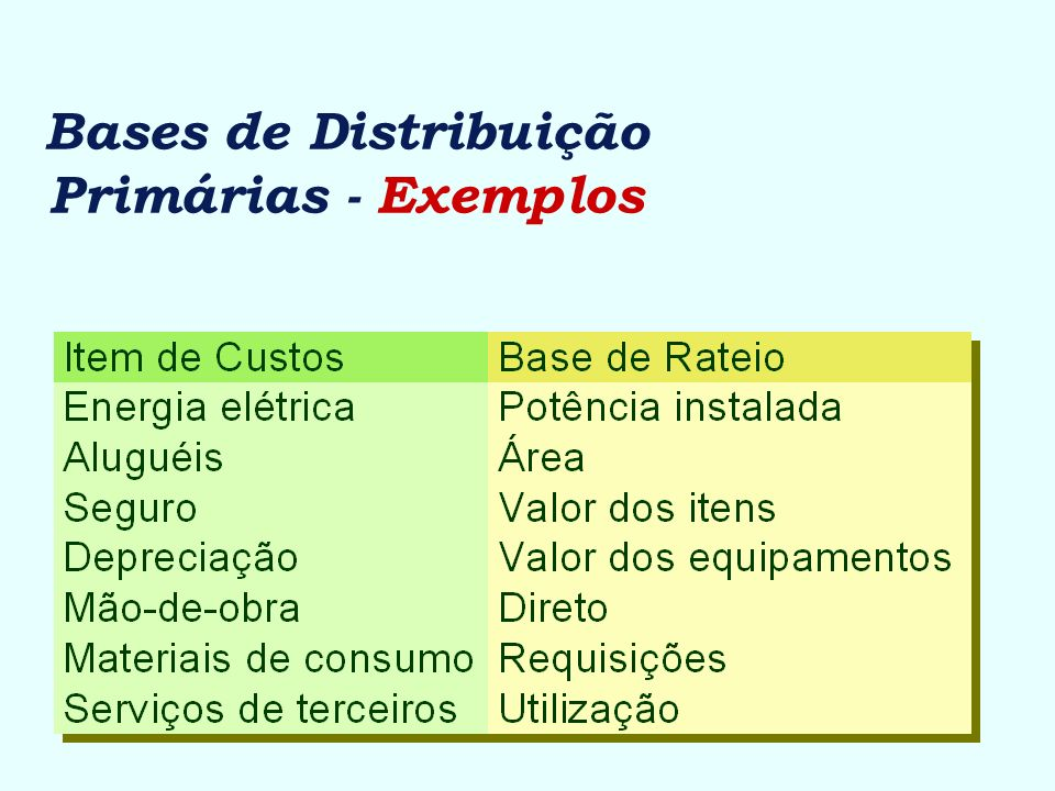 Bases de Distribuição Primárias - Exemplos