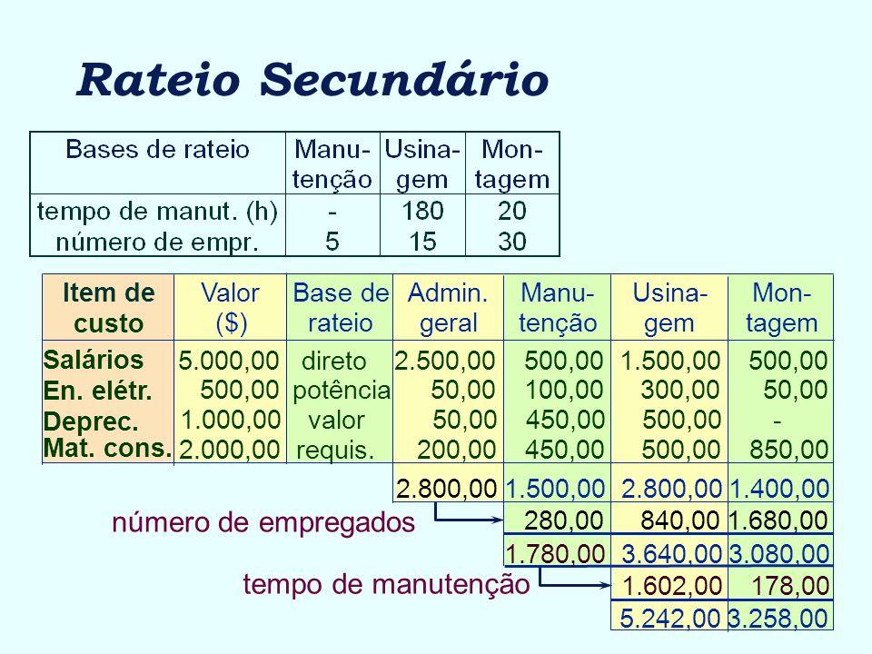 Rateio Secundário número de empregados tempo de manutenção Base de