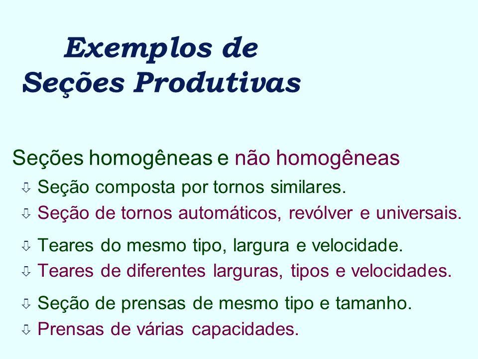 Exemplos de Seções Produtivas