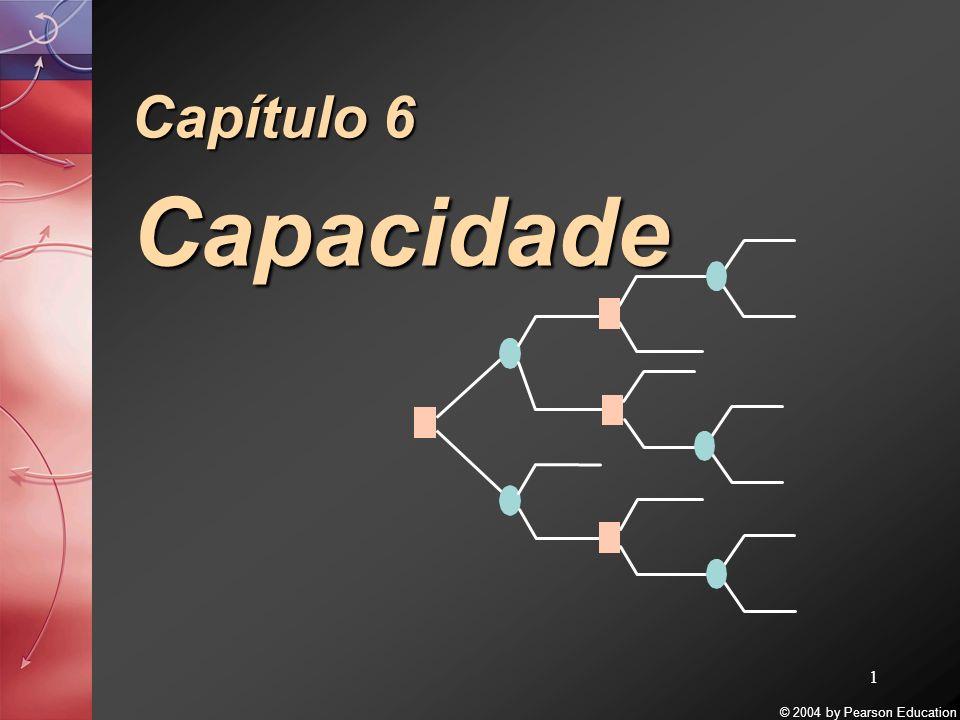 Capítulo 6 Capacidade Esta apresentação aborda o material contido no Capítulo 6, Capacidade. O gráfico é uma árvore de decisão simulada.