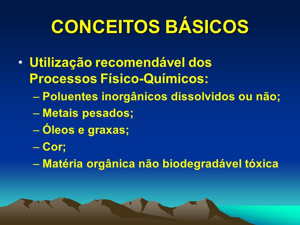 CONCEITOS BÁSICOSUtilização recomendável dos Processos Físico-Químicos: Poluentes inorgânicos dissolvidos ou não;