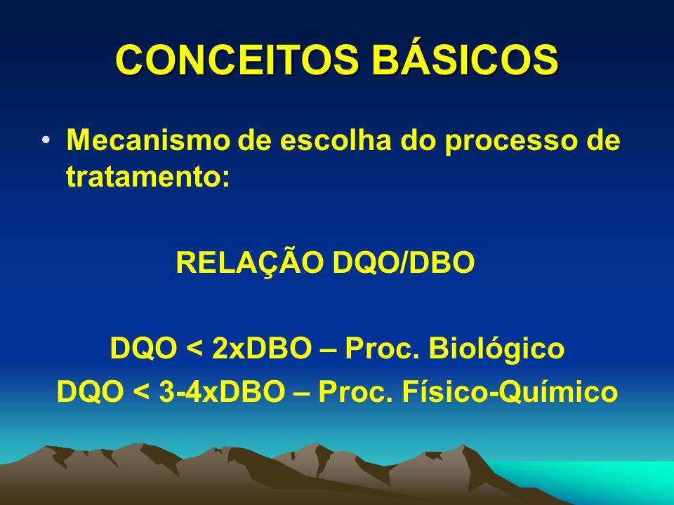CONCEITOS BÁSICOS Mecanismo de escolha do processo de tratamento:
