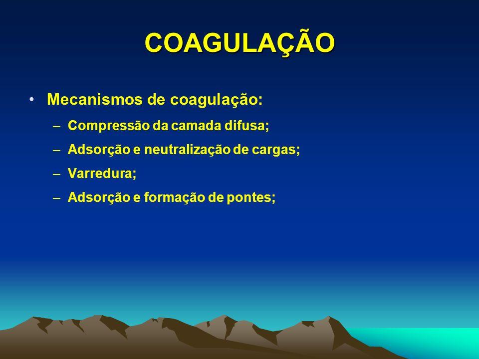COAGULAÇÃO Mecanismos de coagulação: Compressão da camada difusa;