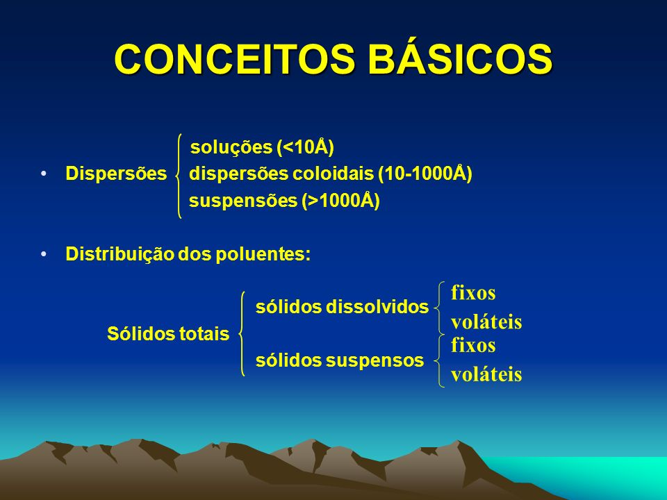 CONCEITOS BÁSICOS fixos voláteis fixos voláteis soluções (<10Å)