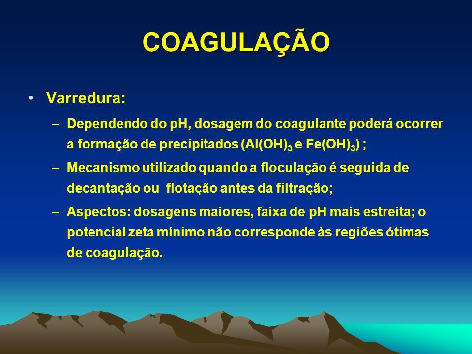 COAGULAÇÃO Varredura: