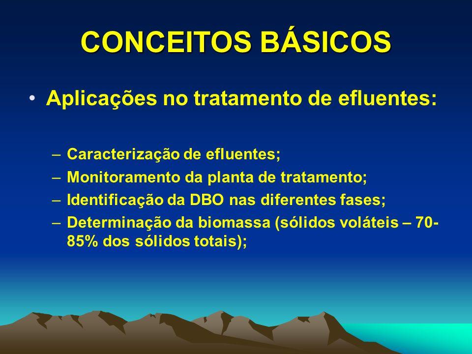 CONCEITOS BÁSICOS Aplicações no tratamento de efluentes: