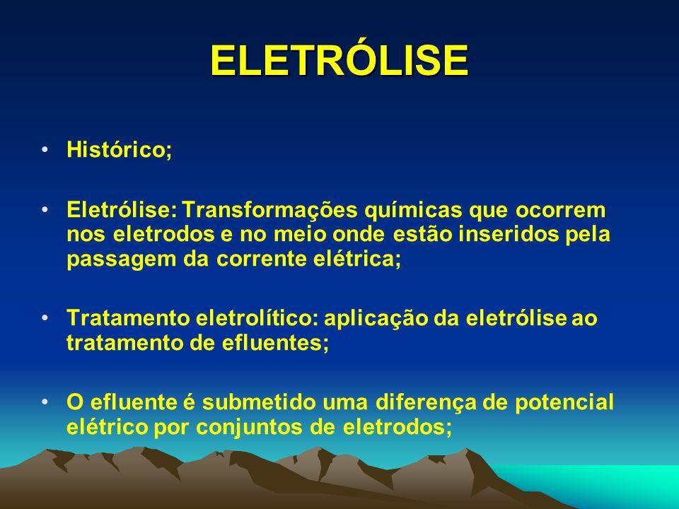 ELETRÓLISE Histórico;