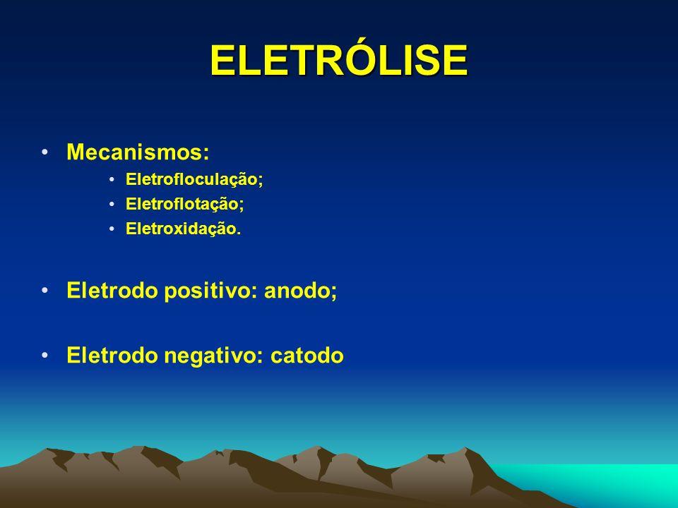ELETRÓLISE Mecanismos: Eletrodo positivo: anodo;