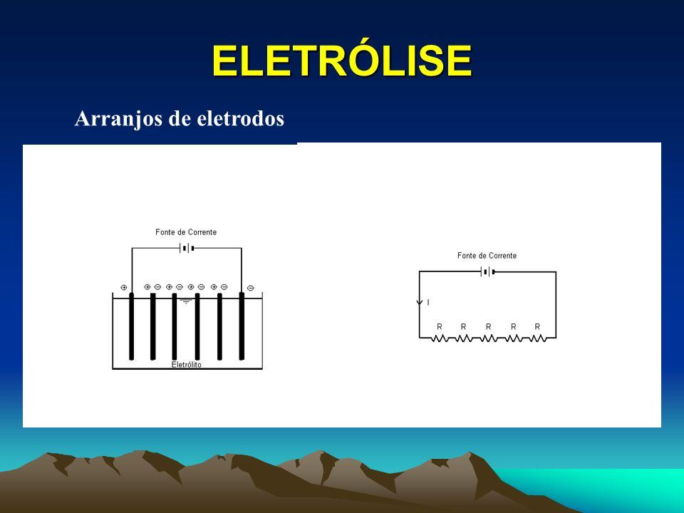 ELETRÓLISE Arranjos de eletrodos