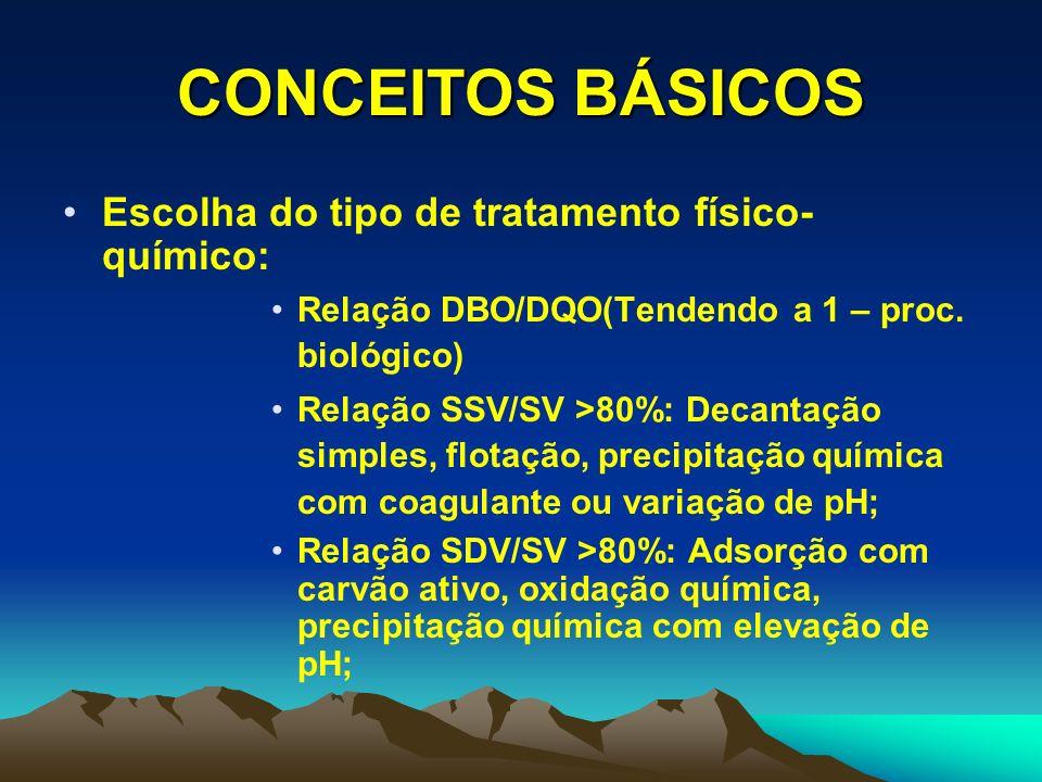 CONCEITOS BÁSICOS Escolha do tipo de tratamento físico-químico: