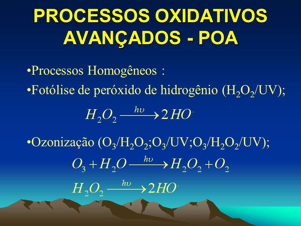 PROCESSOS OXIDATIVOS AVANÇADOS - POA