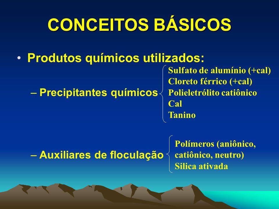 CONCEITOS BÁSICOS Produtos químicos utilizados: Precipitantes químicos