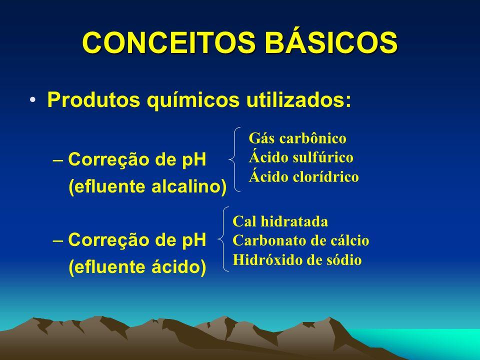 CONCEITOS BÁSICOS Produtos químicos utilizados: Correção de pH